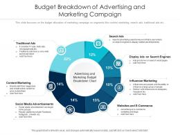 Budget Breakdown Of Advertising And Marketing Campaign