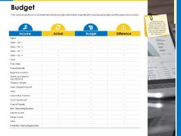 Budget Business Manual Ppt Powerpoint Presentation Layouts Model