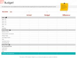 Budget Business Procedure Manual Ppt Summary Backgrounds