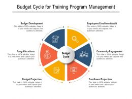 Budget Cycle For Training Program Management