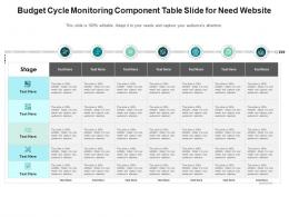 Budget Cycle Monitoring Component Table Slide For Need Website Infographic Template