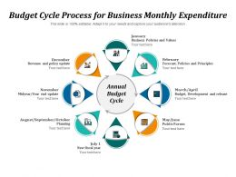 Budget Cycle Process For Business Monthly Expenditure