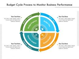 Budget Cycle Process To Monitor Business Performance