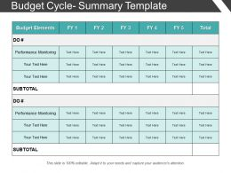 Budget Cycle Summary Template