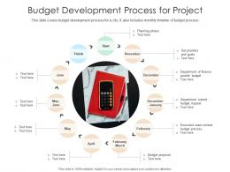 Budget Development Process For Project