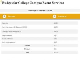 Budget For College Campus Event Services Ppt Powerpoint Presentation Gallery Summary