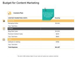 Budget For Content Marketing Hosting Ppt Powerpoint Presentation Slides Background