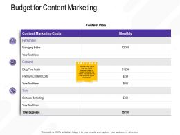Budget For Content Marketing Monthly Ppt Powerpoint Presentation Icon Format Ideas