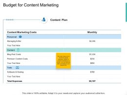 Budget For Content Marketing Ppt Powerpoint Presentation Ideas Slide Download