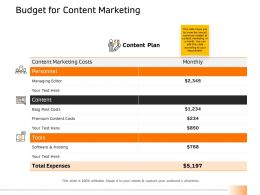 Budget For Content Marketing Ppt Powerpoint Presentation Model Samples