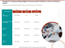 Budget For Implementing Digital Advancement Solution To Key Functional Areas Text Ppt Powerpoint Presentation Show