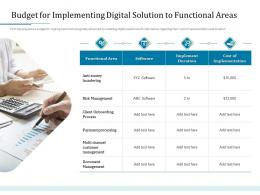 Budget For Implementing Digital Solution To Functional Areas Bank Operations Transformation Ppt Grid