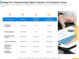 Budget For Implementing Digital Solution To Functional Areas Implementing Banking Ppt Icon