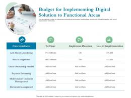 Budget For Implementing Digital Solution To Functional Areas Ppt Powerpoint Presentation Rules
