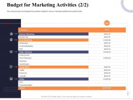 Budget For Marketing Activities Email Newsletter Marketing And Business Development Action Plan Ppt Background