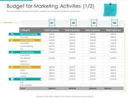 Budget For Marketing Activities Events Total Expenses Ppt Portfolio Gallery