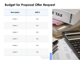 Budget For Proposal Offer Request Ppt Powerpoint Presentation Picture