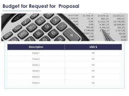 Budget For Request For Proposal Ppt Powerpoint Presentation Slides Skills
