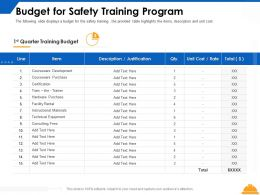 Budget For Safety Training Program Development Ppt Powerpoint Presentation Inspiration Outline