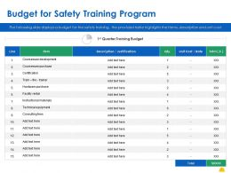 Budget For Safety Training Program Ppt Powerpoint Presentation Pictures Display