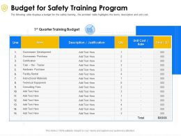 Budget For Safety Training Program Purchase Ppt Powerpoint Presentation Ideas Diagrams