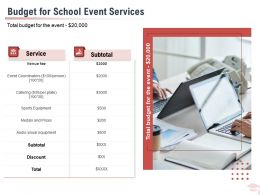 Budget For School Event Services Ppt Powerpoint Presentation Slides Influencers