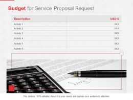 Budget For Service Proposal Request Ppt Powerpoint Presentation Portfolio