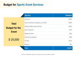 Budget For Sports Event Services Equipment Ppt Gallery Visual Aids