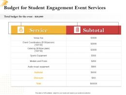 Budget For Student Engagement Event Services Ppt Powerpoint Presentation Pictures