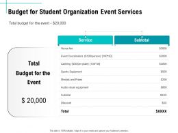 Budget For Student Organization Event Services Ppt Ideas