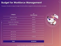 Budget For Workforce Management Ppt Powerpoint Presentation Slides