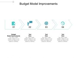 Budget Model Improvements Ppt Powerpoint Presentation Portfolio Slide Cpb