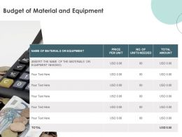 Budget Of Material And Equipment Per Unit Ppt Powerpoint Presentation File Show