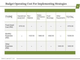 25527267 Style Essentials 2 Compare 7 Piece Powerpoint Presentation Diagram Infographic Slide