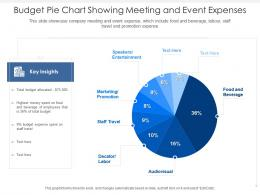 Budget Pie Chart Showing Meeting And Event Expenses