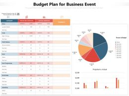 Budget Plan For Business Event