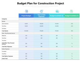 Budget Plan For Construction Project