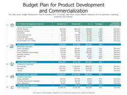 Budget Plan For Product Development And Commercialization