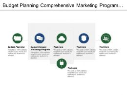 Budget Planning Comprehensive Marketing Program Retention Management Strategies Cpb