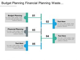 Budget Planning Financial Planning Waste Management Compensation Management Cpb