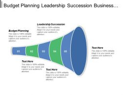 Budget Planning Leadership Succession Business Planning Resources Compensation Management Cpb