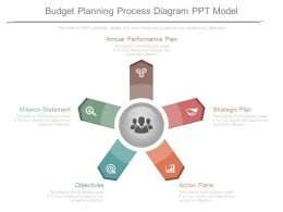 Budget Planning Process Diagram Ppt Model