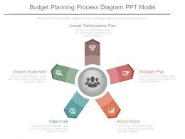 budget_planning_process_diagram_ppt_model_Slide01