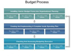 Budget Process Powerpoint Presentation