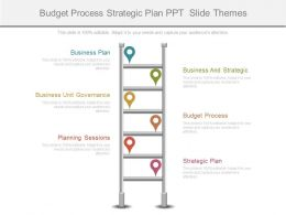 Budget Process Strategic Plan Ppt Slide Themes