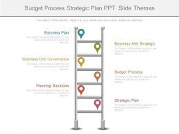 budget_process_strategic_plan_ppt_slide_themes_Slide01