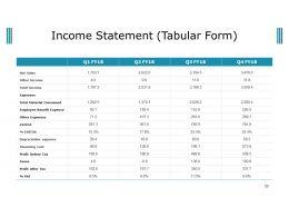 Budget Proposal Powerpoint Presentation Slides