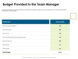 Budget Provided To The Team Manager Material Ppt Powerpoint Presentation Ideas