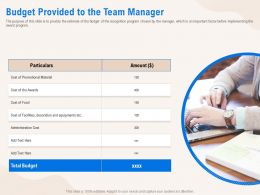 Budget Provided To The Team Manager Promotional Ppt Powerpoint Presentation Styles Outfit