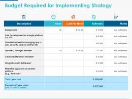Budget Required For Implementing Strategy Ppt Powerpoint Presentation Icon Outline